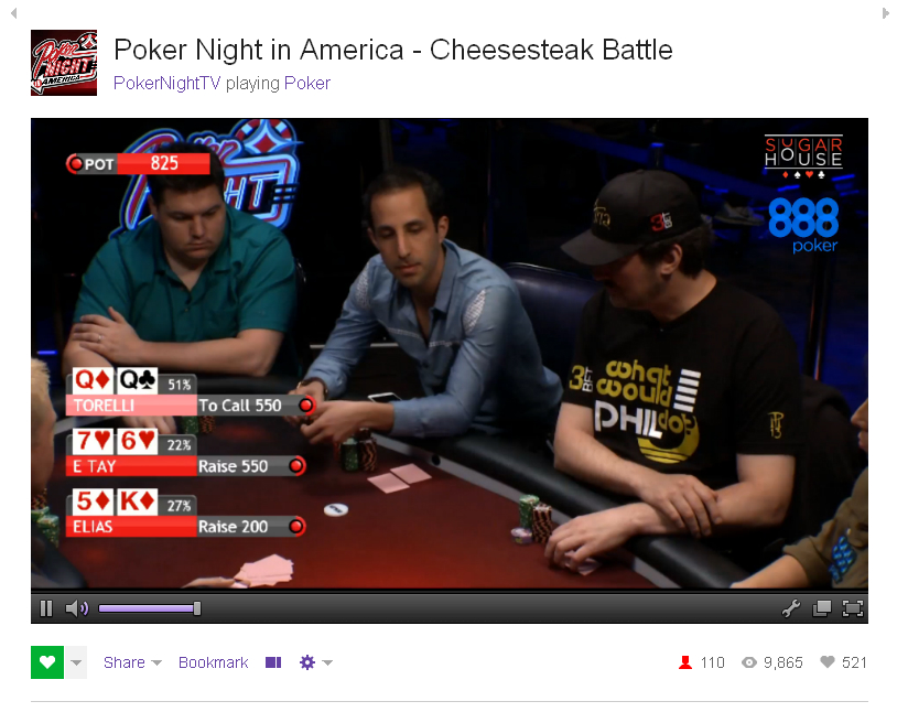 A Memorable Night of Poker on Poker Night in America